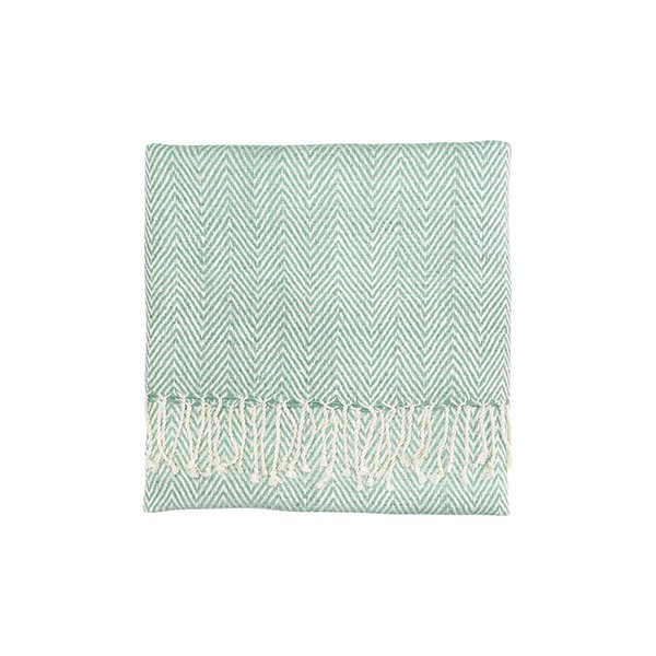 Staccato throw by Company C, $160 Woven in India from 100 percent silk, the 50-by-70-inch throw is your secret weapon against drafty rooms.