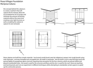 Nonn and Martin designed models that were simple and straightforward, with passive strategies for ventilation and cooling. These drawings can be used to build more shelters in the architects' absence.