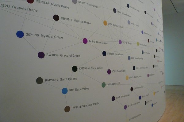 SFMOMA: How Wine Became Modern
