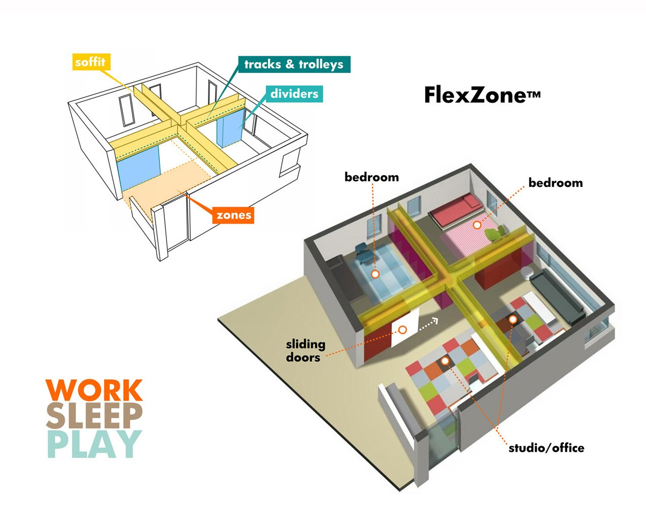This illustration shows how the house can be altered to create additional rooms as needed.  Frank Vafaee of Proto Homes by Miyoko Ohtake
