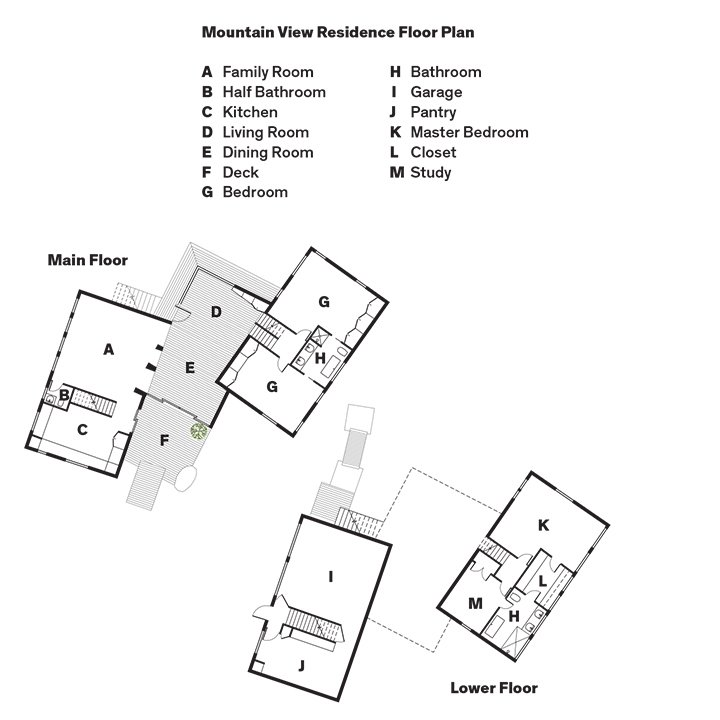 "Mountain View Residence Floorplan   A    Family Room  B    Half Bathroom  C    Kitchen  D    Living Room  E    Dining Room  F    Deck  G    Bedroom  H    Bathroom  I    Garage   J    Pantry  K    Master Bedroom  L    Closet  M    Study  Search ""sustainable rammed earth home new mexico"" from Ingenious New Building Method Replaces Concrete Block with Rammed Earth"