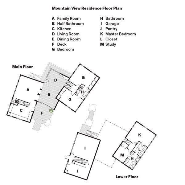 Mountain View Residence Floorplan   A    Family Room  B    Half Bathroom  C    Kitchen  D    Living Room  E    Dining Room  F    Deck  G    Bedroom  H    Bathroom  I    Garage   J    Pantry  K    Master Bedroom  L    Closet  M    Study