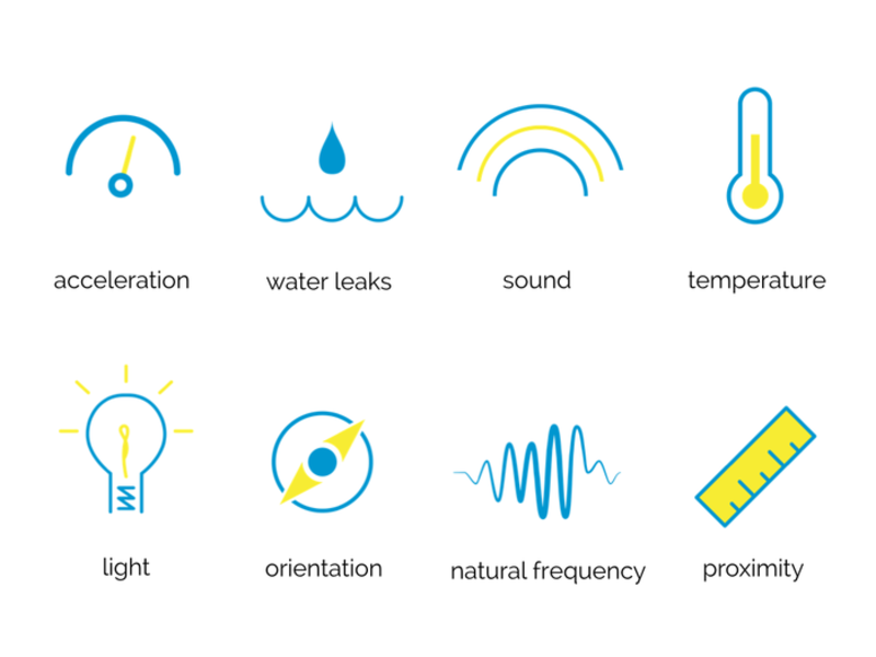 The varied capabilities of each small sensor are what make Notion unusual. A single pod, about the size of a stereo's volume knob, can measure a change in room temperature, the acceleration of an opening door, or the illumination from a lightbulb left on. Sensors have a Piezoelectric transducer, which measures frequency—Notion's example is that you can stick it to a propane tank and know how much volume it has left.