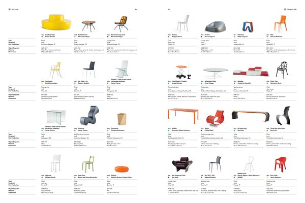 Pages of significant design objects are accompanied by details like materials, production years, and dimensions.