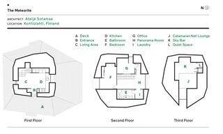 The Meteorite floor plan