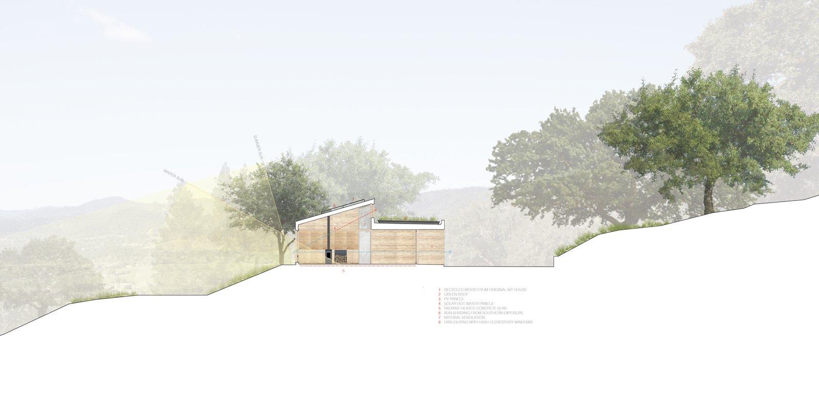 #TurnbullGriffinHaesloop #exterior #landscape #sustainability   Cloverdale Residence by Turnbull Griffin Haesloop Architects