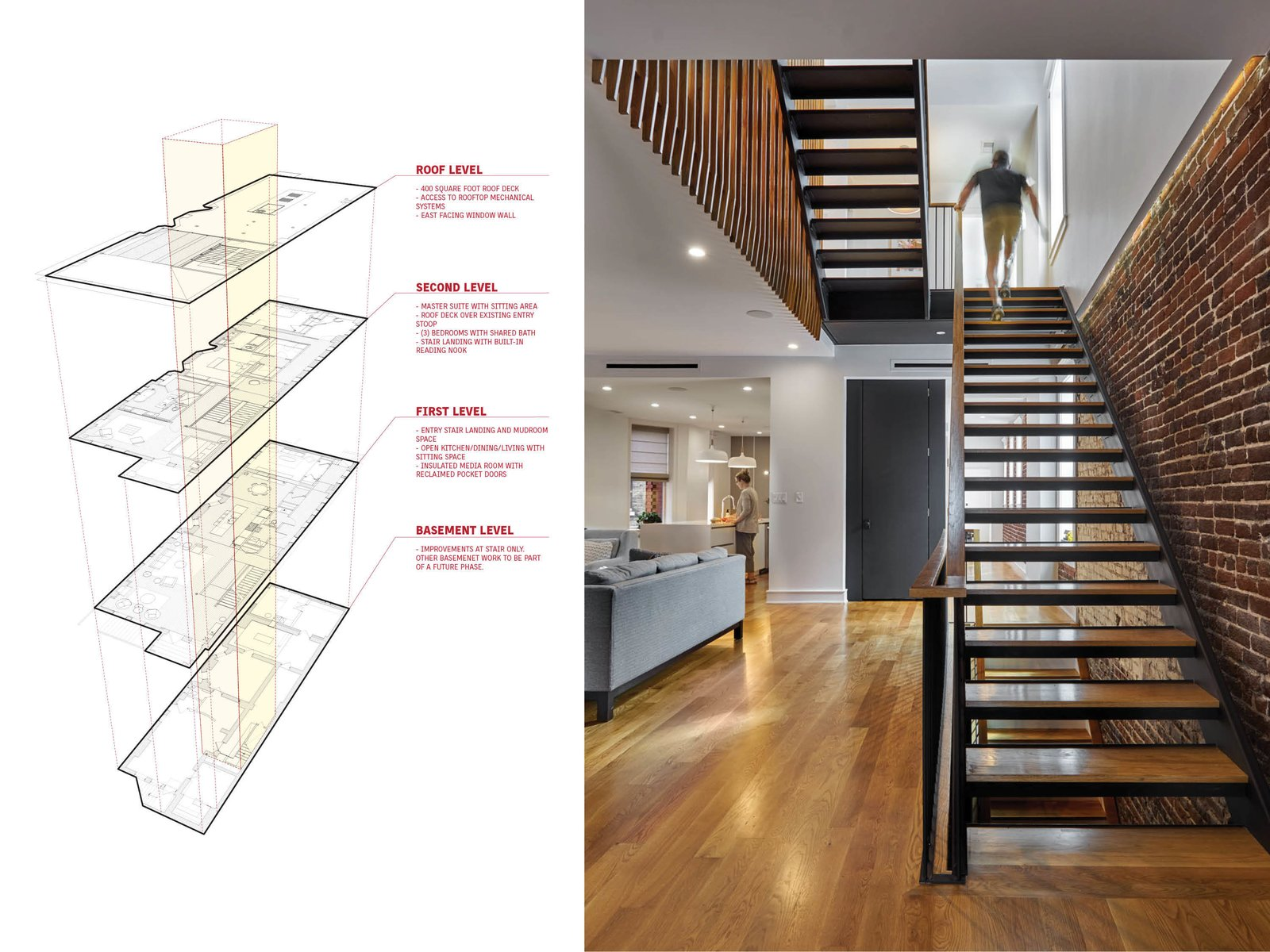 Staircase, Wood Tread, Wood Railing, Metal Tread, and Metal Railing Organization Diagram  The Historic Ely Building