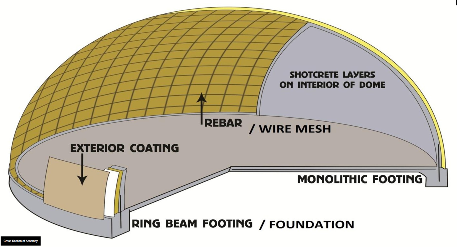 USA Domes' EPS personal dome structure is impervious to natural disasters, hurricanes, earthquakes, and the shape is naturally wind resistant. Each dome consists of 8 pieces that are fastened together, then concreted and textured. Assembly of the dome takes less than a day which cuts the cost of labor tremendously. These domes can be used in back yards, as single family homes, as in-law quarters, man caves, game rooms, storm shelters, etc, etc.  You can use the materials to build about anything, including a single family home, adding a garage space, or even starting a business. The price for a single dome kit is $10,900.  Photo 5 of 13 in Make Your Dome Dreams Come True With These 12 Kit Home Companies