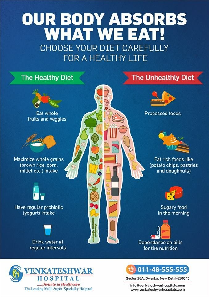 Choose Your Diet Carefully for a Healthy Life   Healthy Life