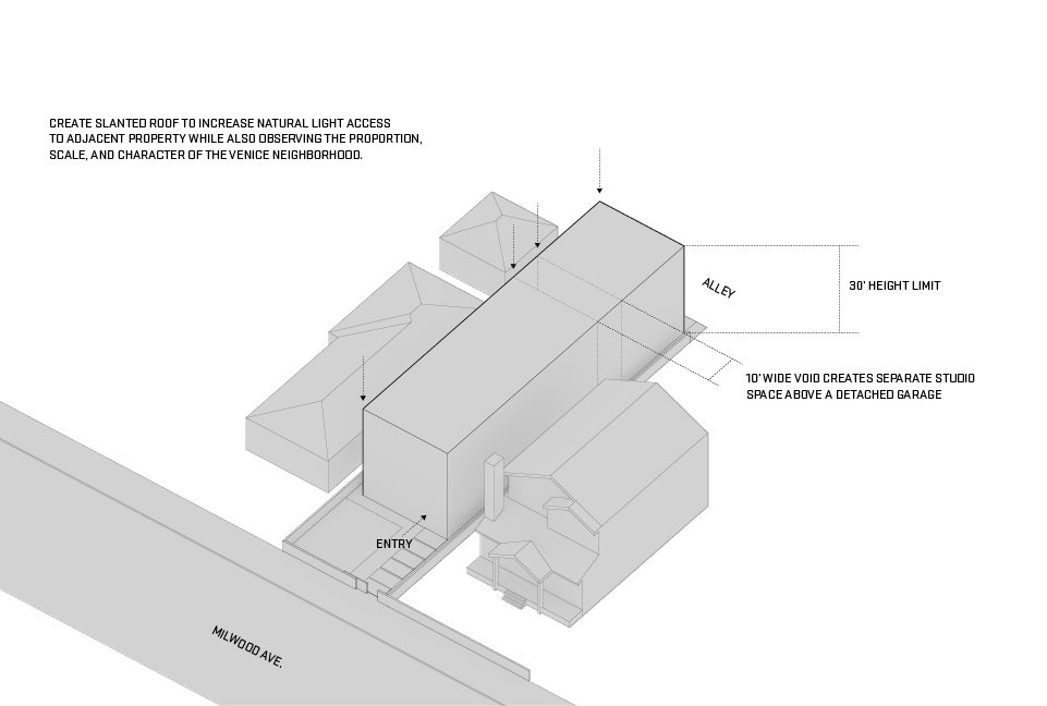Diagram 1  Milwood Residence by Mayes Office