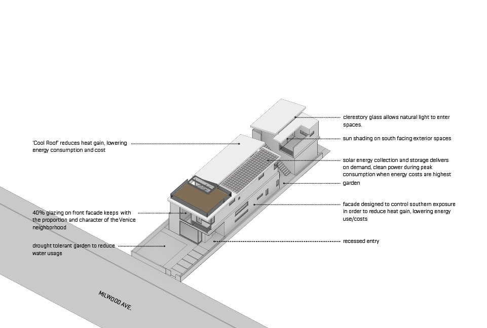Diagram 2   Milwood Residence by Mayes Office