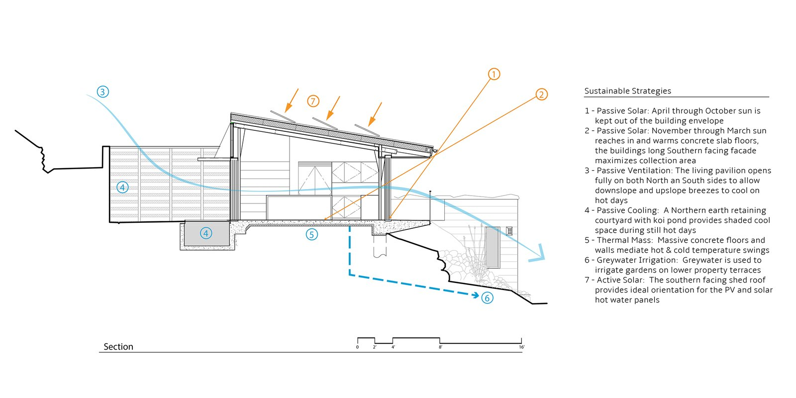 Section Diagram  Crossing Wall House