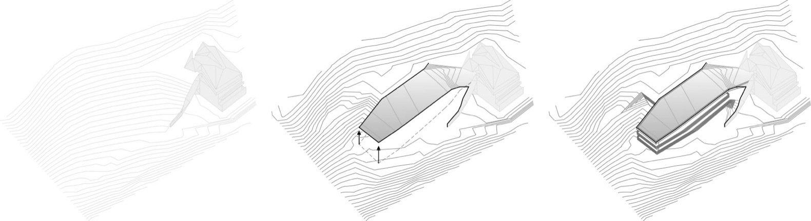 Continuous Extension concept diagram