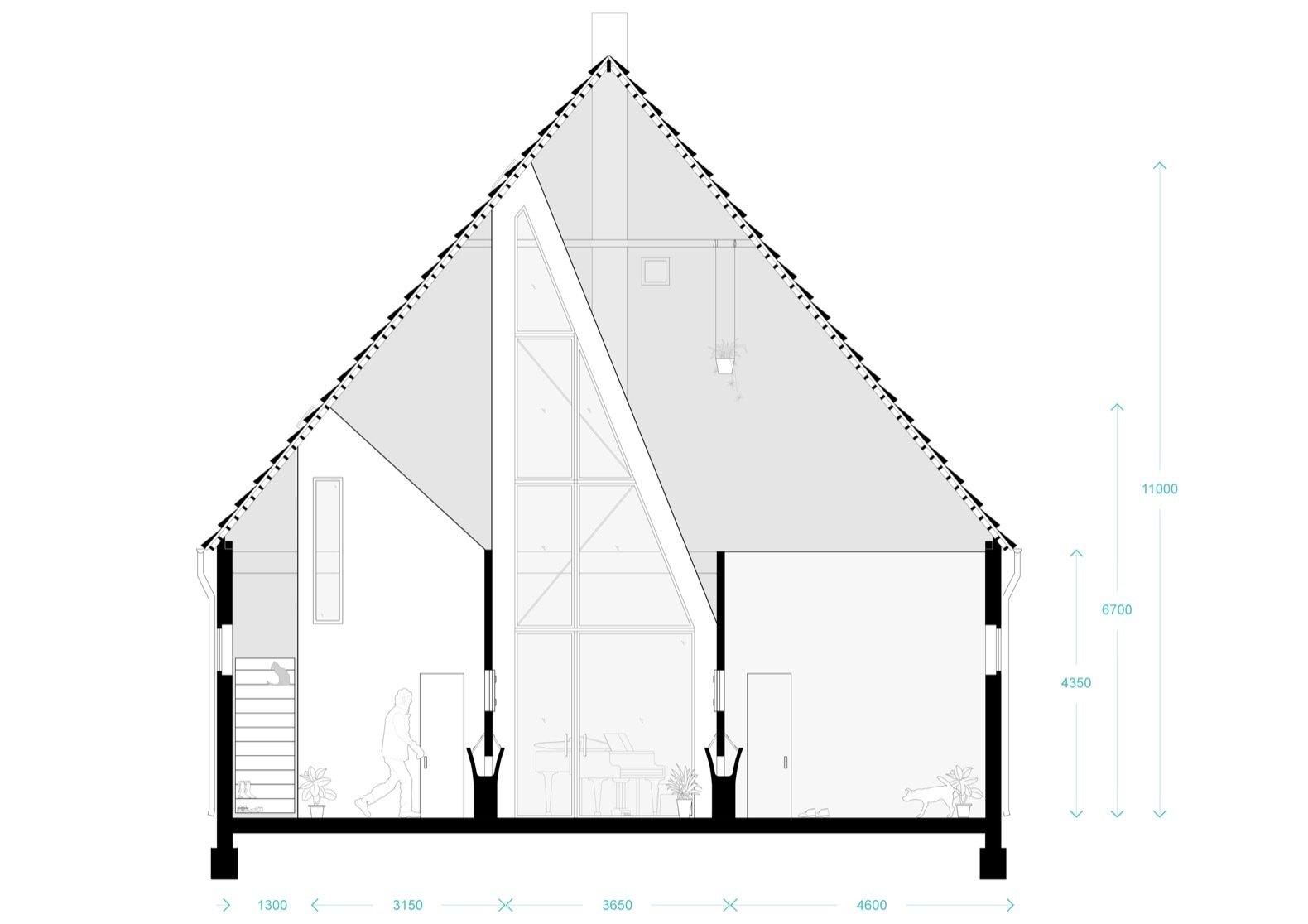 Dortmannhof section