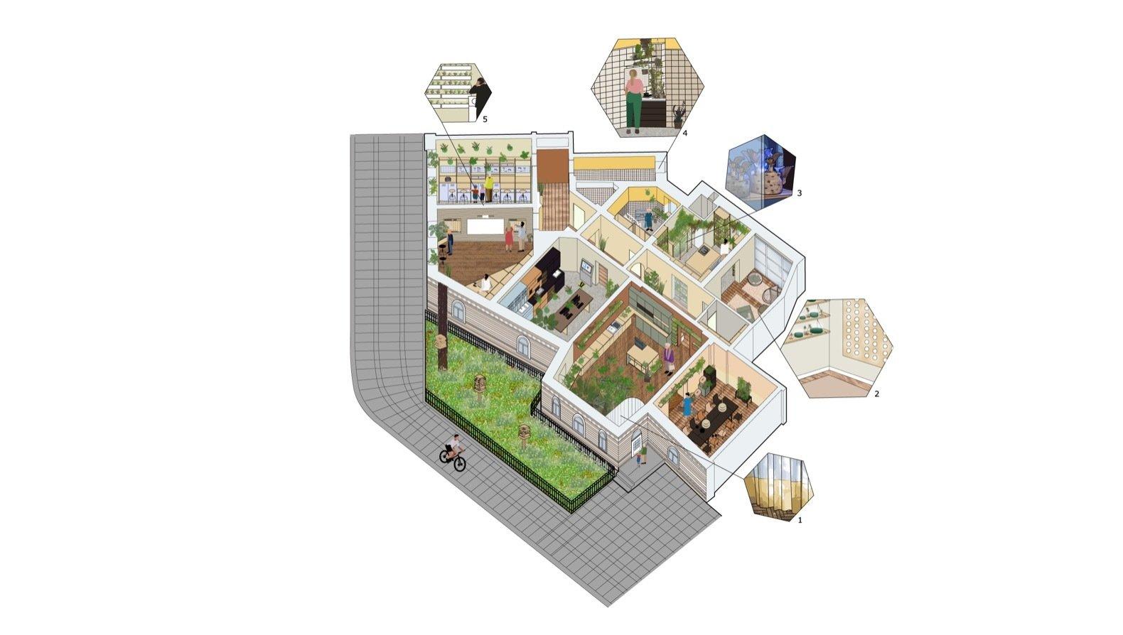 IKEA Home of Tomorrow diagram