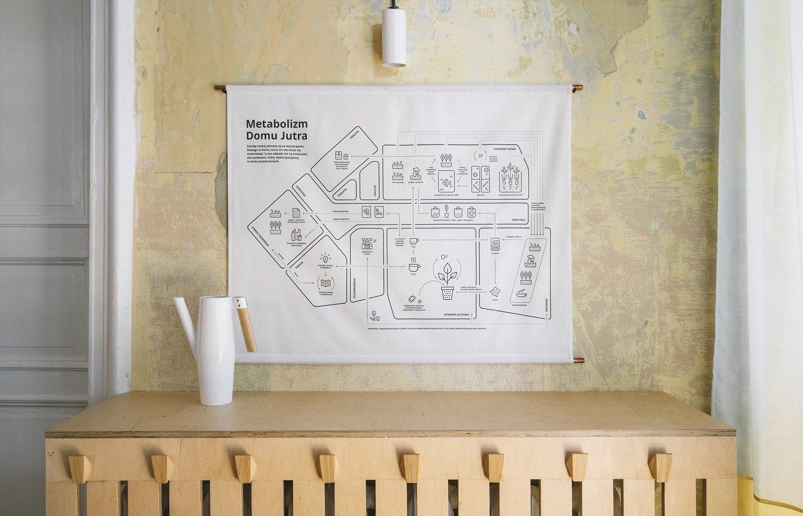 IKEA Home of Tomorrow floor plan