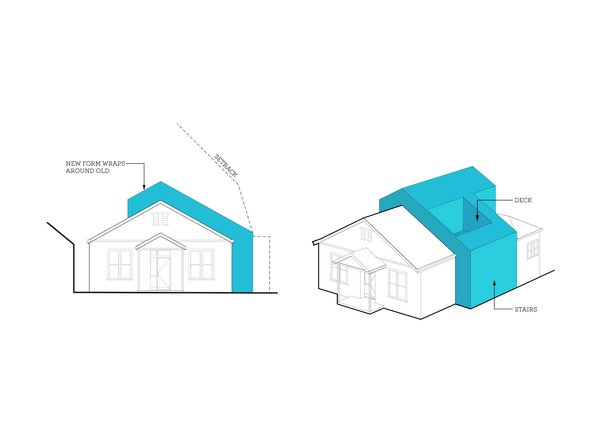 The extension—marked in these drawings in blue—sits on top of the original house, extending the volume upwards.