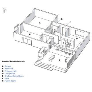 Hobson Renovation Plan