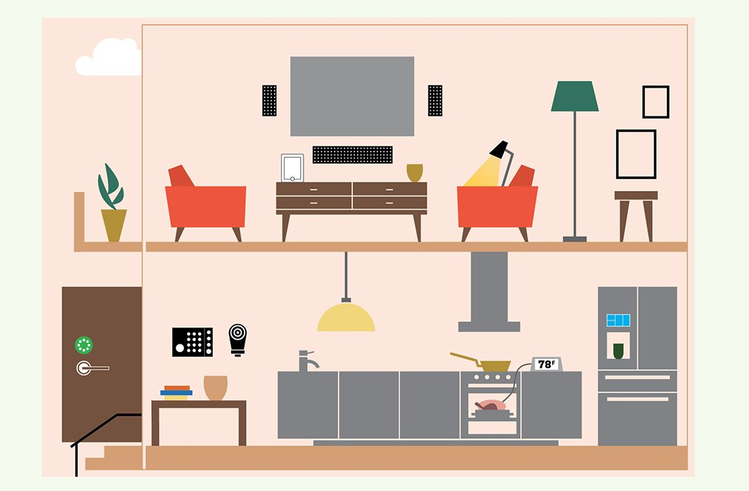 11 Smart Home Devices For An Efficient Home