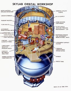 Skylab (1973 )<br><br>Not content to design just Earth-bound modes of transportation, Loewy worked as a Habitability Consultant for NASA and helped bring design thinking into orbit with his plans for the Skylab interior. With flourishes big and small, including a triangular table to encourage non-hierarchical interactions between the three-person crew, he brought a human element to long-term space exploration.<br><br>Photo Credit: NASA