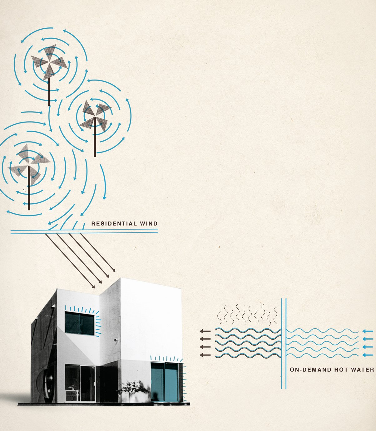 101 Alternative Energy: Gusty Thoughts and Tankless Tasks