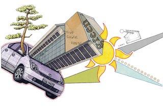 The Eco-Design Movement