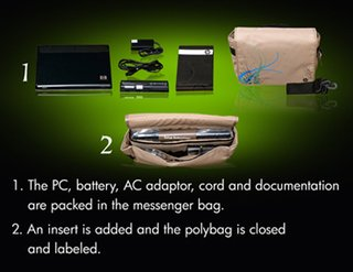 Forget Giant Boxes; Your Next Laptop Could Come in a Messenger Bag - Photo 1 of 1 -