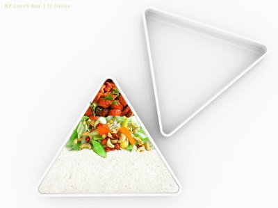 Photo 1 of 1 in The Food Pyramid in Practice