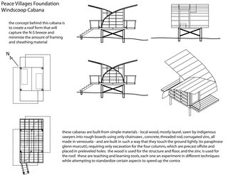 Drawings of the Windcatcher demonstrate the criss-crossing roofline and the alignment of the main shelter components.