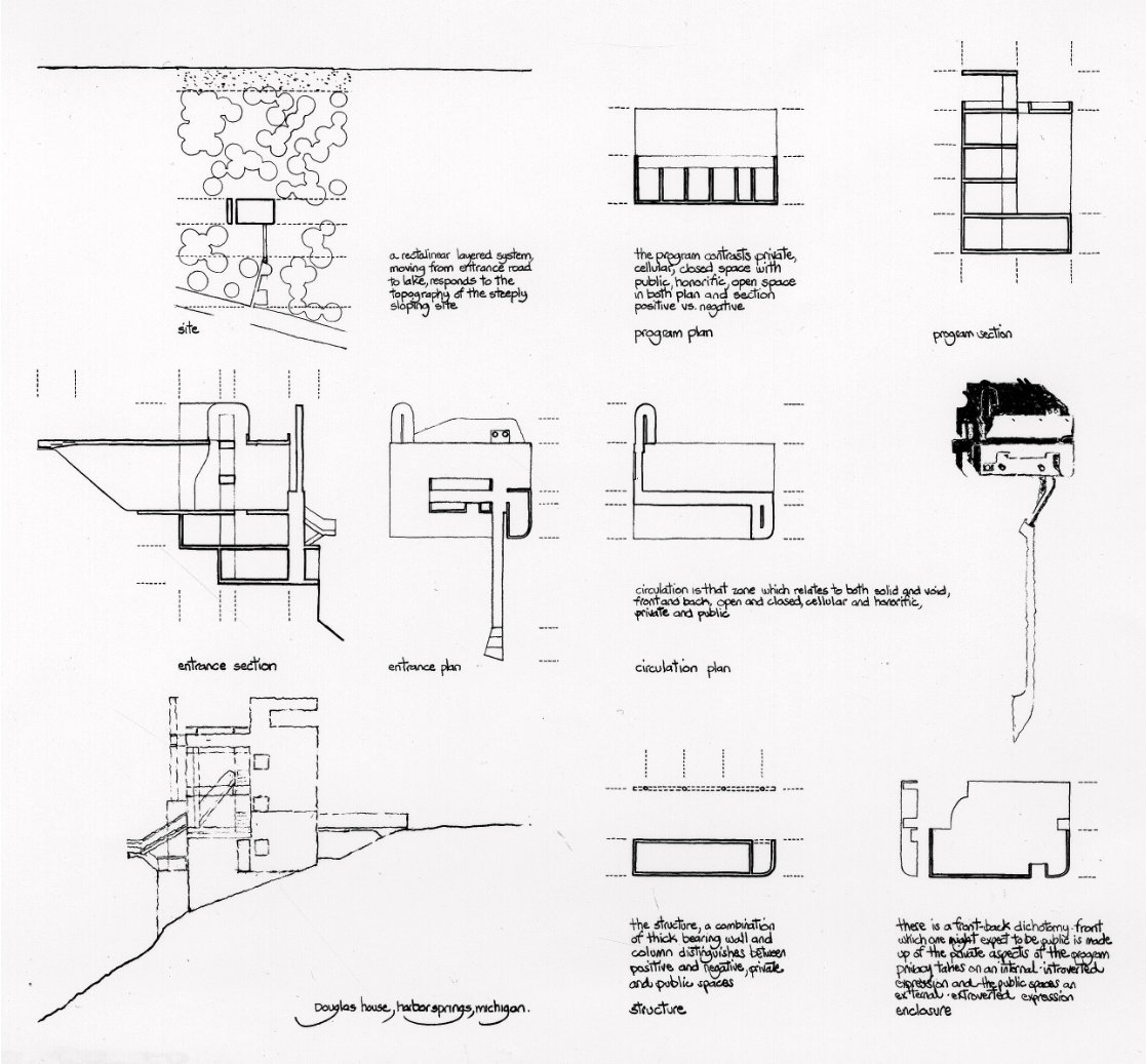 An original sketch from Richard Meier's office.  Photo 14 of 22 in This Lake House Is a Living Piece of Architecture History