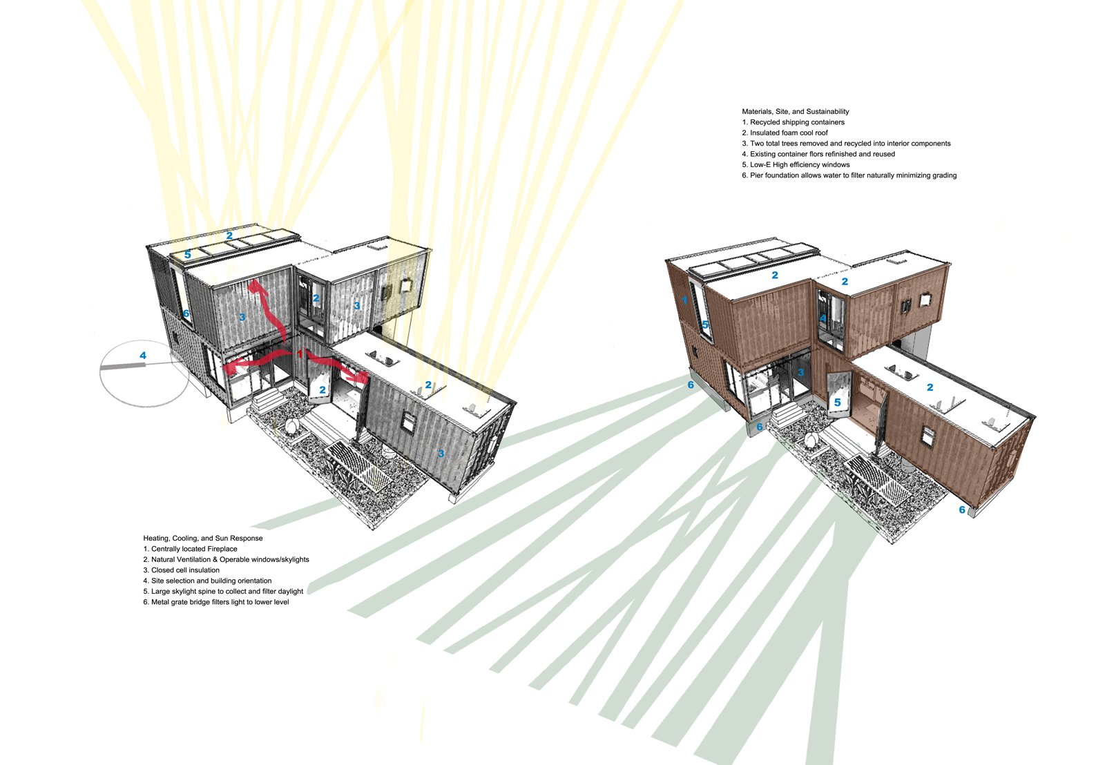 A diagram of the home outlines its sustainable aspects, including LED lighting and an Advantex septic system that has no environmental impact.  Photo 2 of 4 in All Your Questions Answered About LEED For New Homes from Railroad Revival