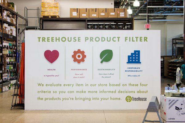 """TreeHouse displays the company's product filter. Every item sold in the store must pass the litmus test for health, performance, sustainability, and social good. Will it work in Austin? It certainly seems to be. """"But Texas is the great experiment,"""" says Yanosy. """"We want to show people that this isn't hippie. This is about efficiency, and healthier homes for your kids, and well made products."""""""