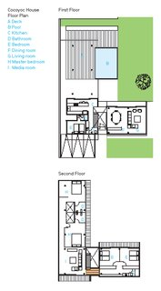 Cocoyoc House Floor Plan<br><br>A Deck<br><br>B Pool<br><br>C Kitchen<br><br>D Bathroom<br><br>E Bedroom<br><br>F Dining room<br><br>G Living room<br><br>H Master bedroom<br><br>I   Media room