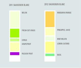 Product Spotlight: Uproot Wines - Photo 2 of 3 -