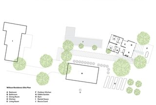 Willson Residence Site Plan