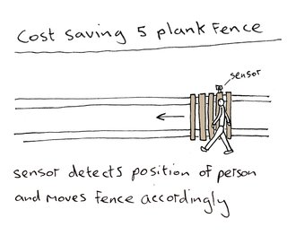 A Fly-Down Warning Device, and Other Hilarious Smart Tech Ideas from an Artist - Photo 3 of 4 -