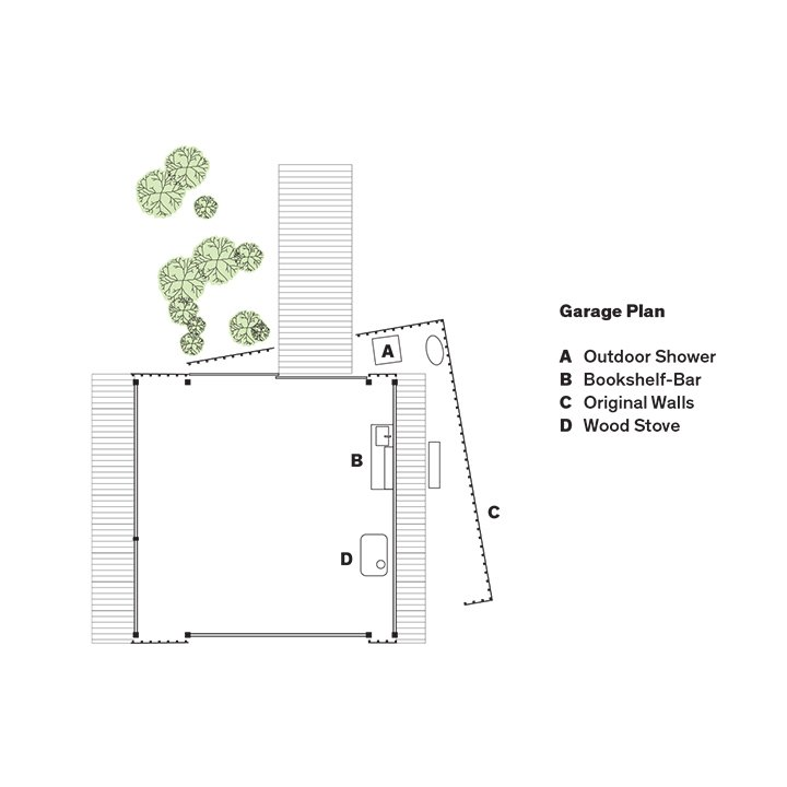 Garage Plan  A    Outdoor Shower  B    Bookshelf-Bar   C    Original Walls  D    Wood Stove  Photo 8 of 9 in Renovated Garage is the Ultimate Modern Party Space