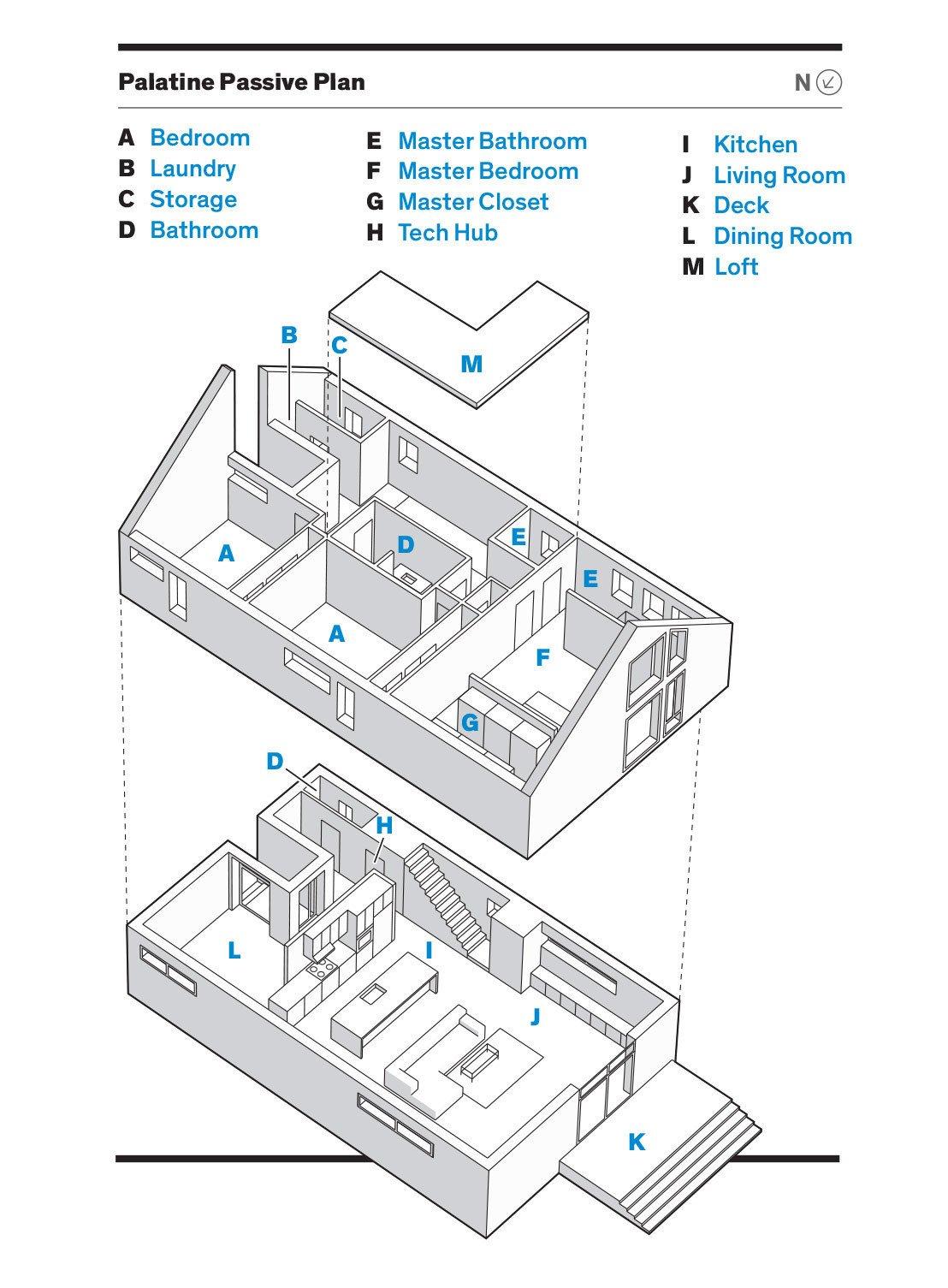 Passive House floorplan