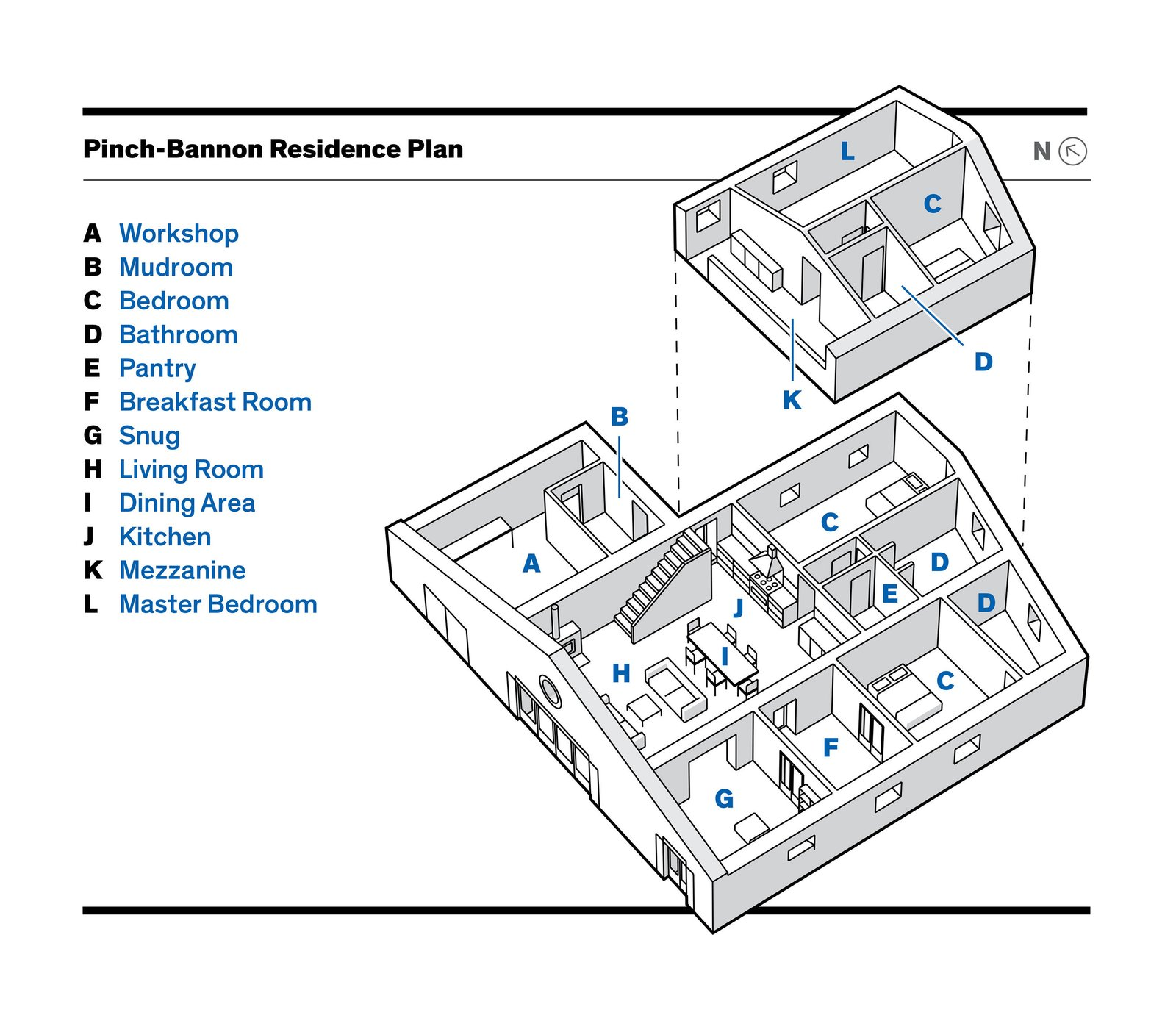 Pinch-Bannon Residence barn style house plans.