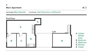 Devising Clever Solutions For a Small San Francisco Loft - Photo 10 of 10 -