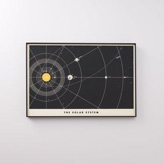 Vahalla Studios Solar System Print