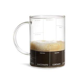 MoMA Design Store Multi-ccino Mug