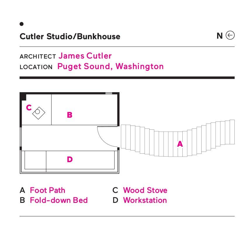 Cutler Studio/Bunkhouse