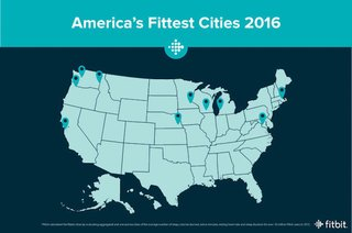 The Fitbit Data is In: Madison, WI is America's Fittest!