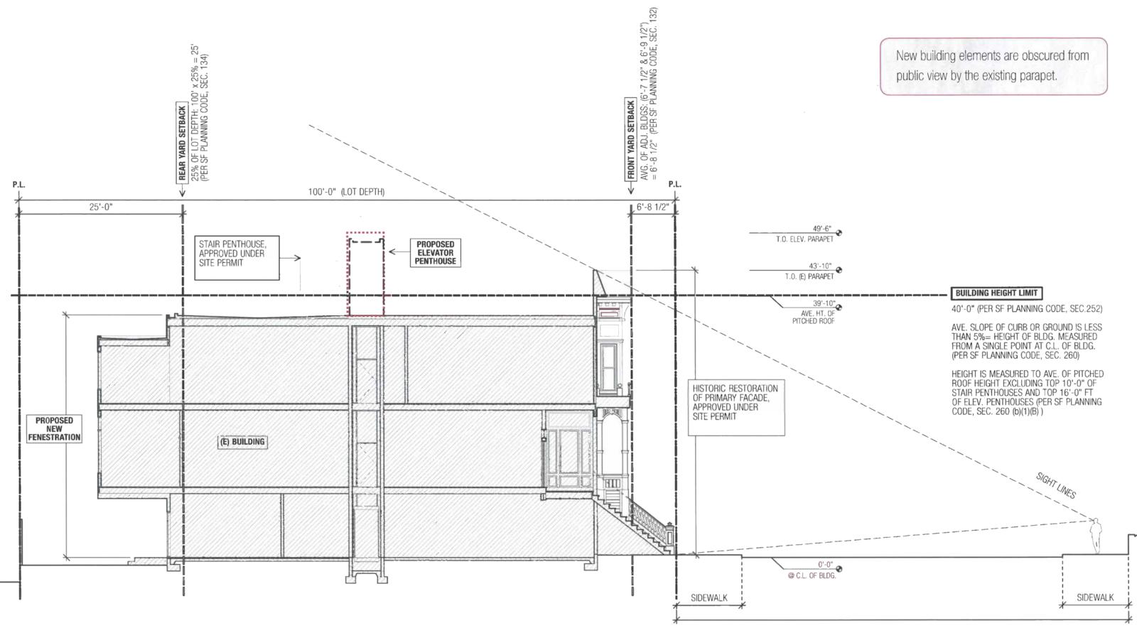 Alamo Square Residence design plans