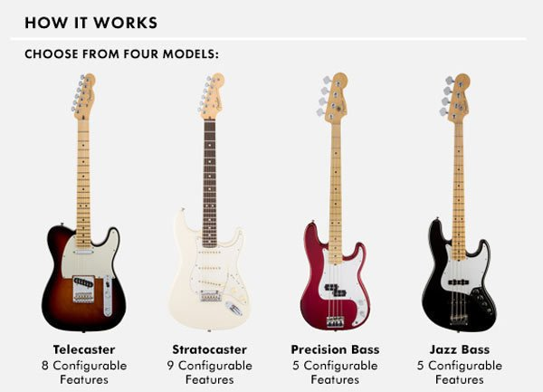 Photo 3 of 19 in Fender's Mod Shop Lets You Build Your Own Modern Classic