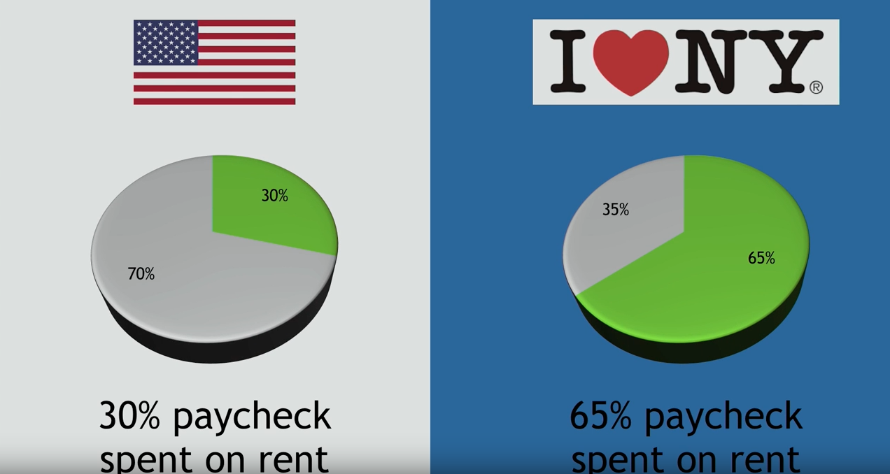 Photo 1 of 1 in Yale Fox: Home Renters Are Powerless. Here's How to Fix That