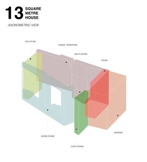 Axonometric view of 13 Square Meter House.
