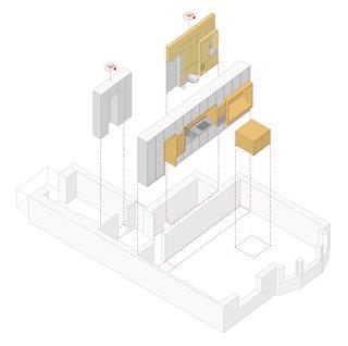 Function Walls diagram