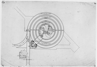 Plan view of the automobile objective